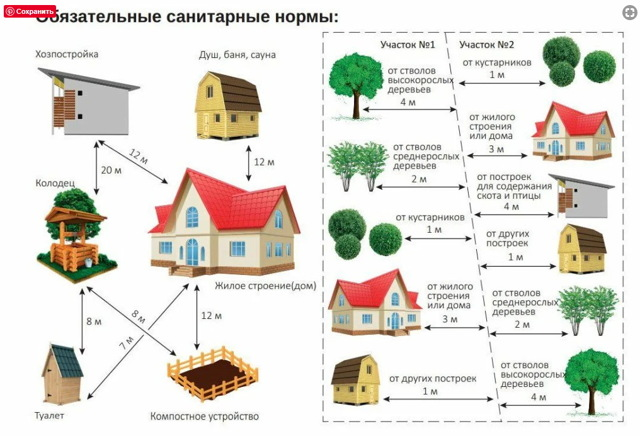 Разрешения при индивидуальном строительстве будут заменены уведомлениями