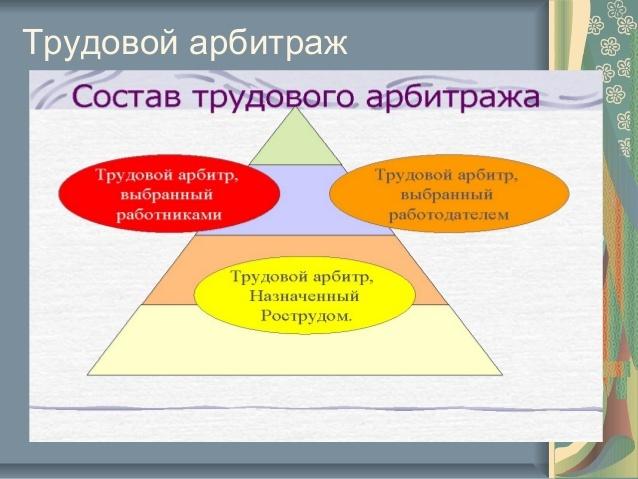 Создание трудового арбитража - порядок и функции