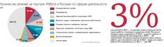 Роструд запустил проект SkillsNet — государственную профессиональную соцсеть