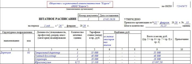 Комментарий 15532 к статье: Количество единиц в штатном расписании – что это?