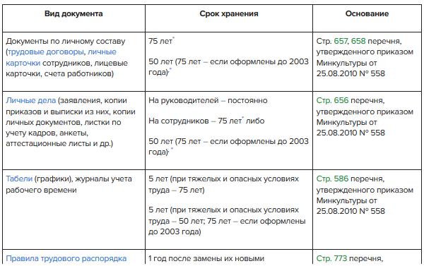 Правила нумерации приказов в кадровом делопроизводстве