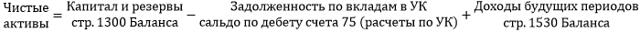 Комментарий 18921 к статье: Образец справки о действительной стоимости доли ООО