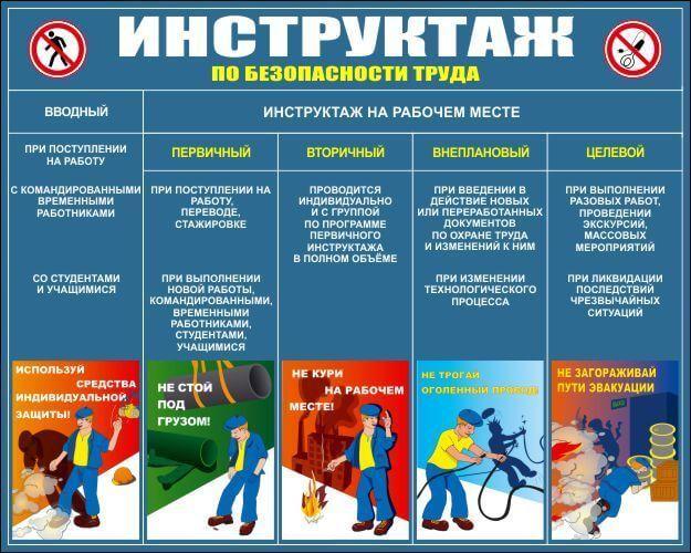 Инструктажи по охране труда - какие есть виды