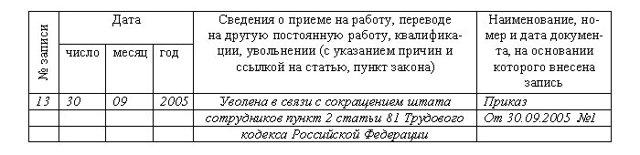 Процедура сокращения штата сотрудников - инструкция