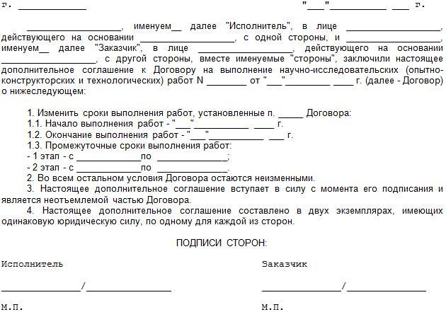 Изменение и прекращение договора