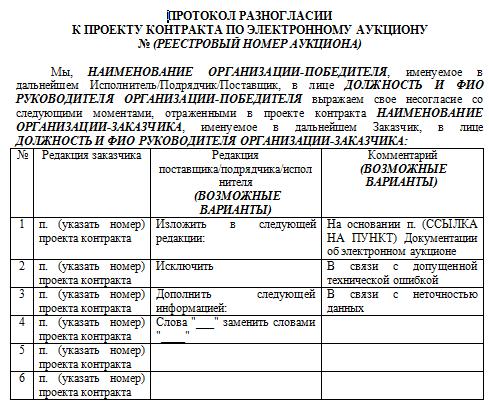 Как составить протокол разногласий к контракту по 44-ФЗ