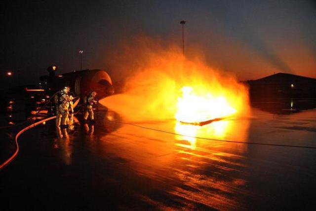 Технический регламент о требованиях пожарной безопасности