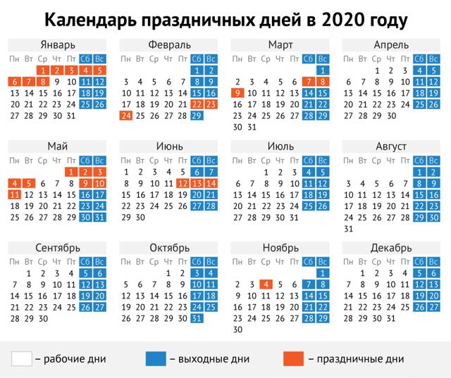Выгодно ли брать отпуск в январе 2020 года?