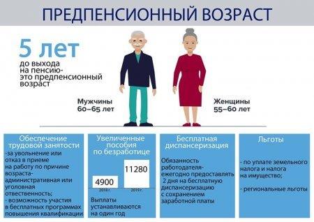 Поправки в пенсионный законопроект