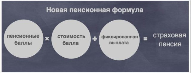 Опубликованы законы пенсионной реформы