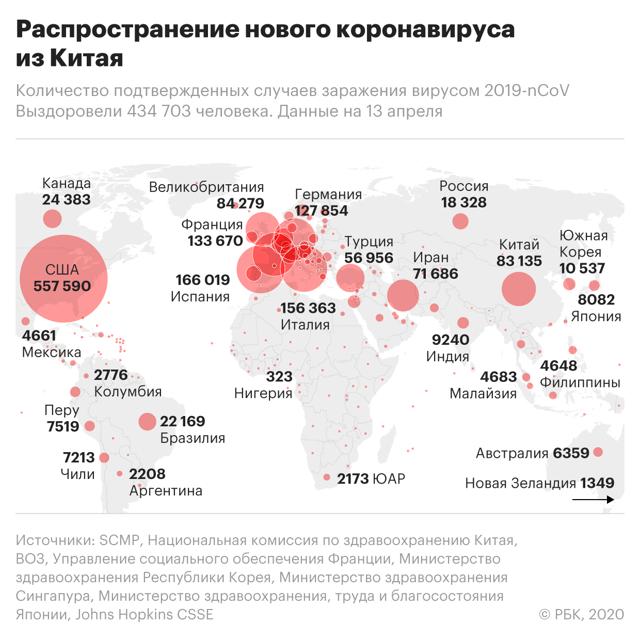 Въезд иностранцев в Россию приостановлен