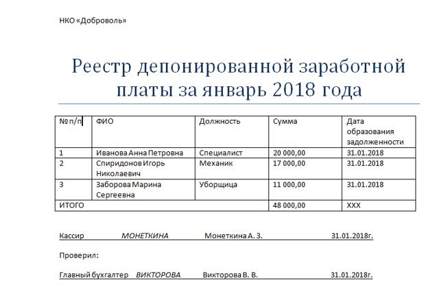 Образец реестра депонированной зарплаты