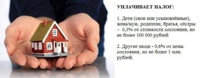 Кто имеет право на наследство без завещания?