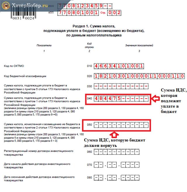 Сложности при исчислении НДС с 01.01.2019: разъяснения ФНС