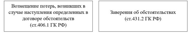 ВС РФ разрешил включать в договор «налоговую оговорку»