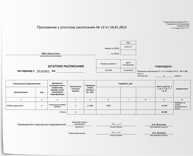 Переименование должности в штатном расписании
