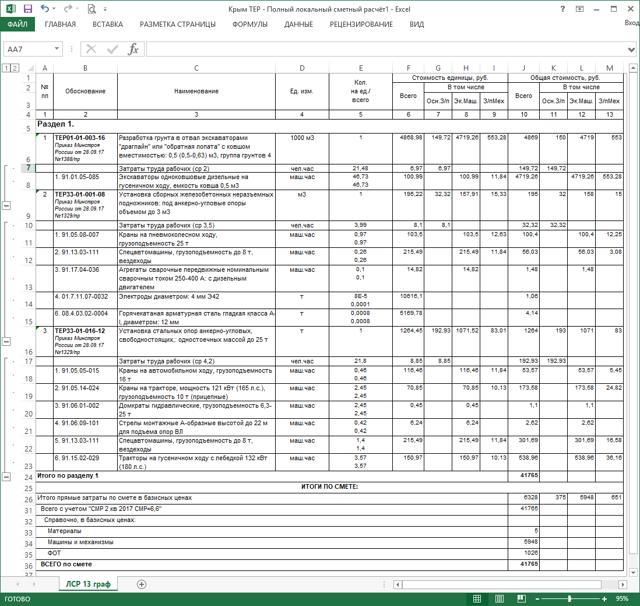 Базисно-индексный метод определения стоимости