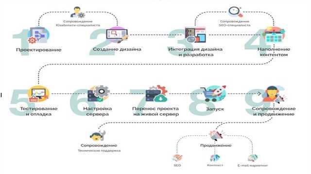 Какие документы нужны для функционирования интернет-магазина?