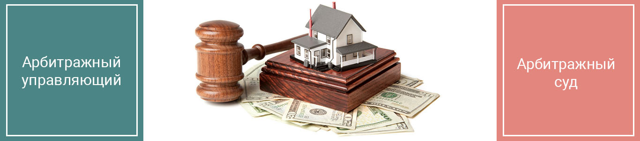 Банкротство физических лиц через арбитражный суд