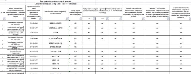 Какие онлайн-кассы входят в реестр ККТ согласно 54-ФЗ?