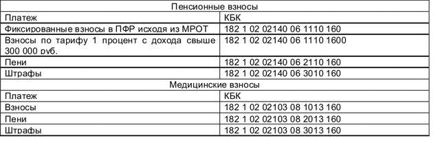 При расчете прибыли сверх 300 000 рублей подлежат ли учету расходы?