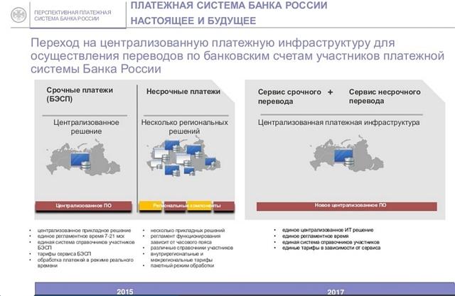 Перспективы расширения контроля за платежными операциями
