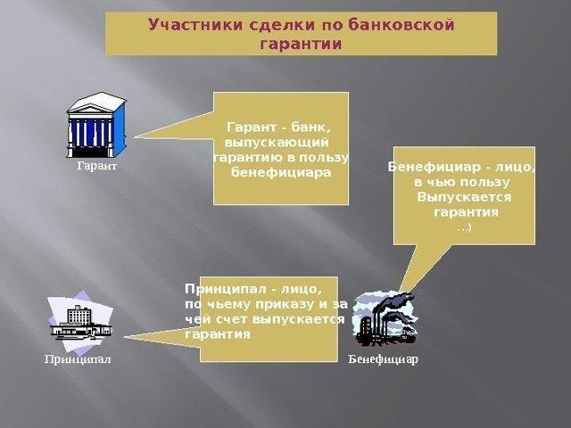 Бенефициар вправе обратиться к Гаранту с требованием выплаты суммы банковской гарантии, минуя Принципала