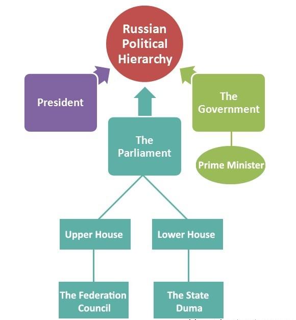 Юридическая сила нормативных правовых актов: иерархия НПА